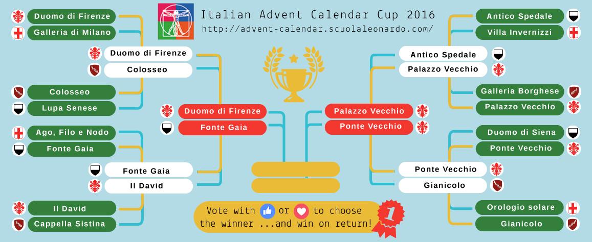 Florence VS Florence - Vote for the Palazzo Vecchio or Ponte Vecchio