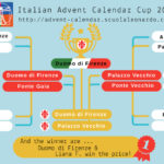 Discover the winner of the First Italian Advent Calendar Cup